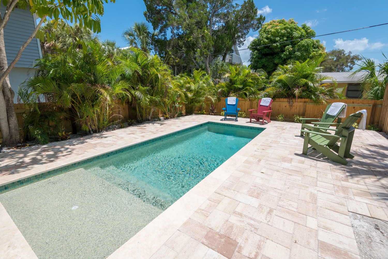 Anna Maria Island Realty For Sale